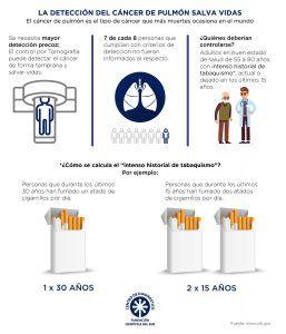 infografia-cancer-pulmon